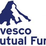 Invesco India Focused 20 Equity Fund NFO collects over Rs. 602 crs